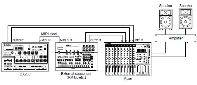 Yamaha dx200 setup