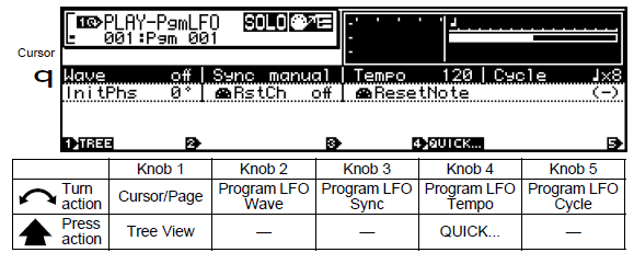 yamaha A5000 sync